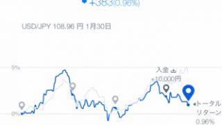 【9/28更新】ロボアドバイザーTHEO(テオ)の運用成績を公開。